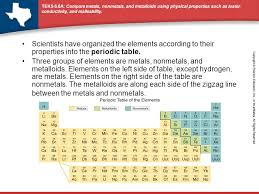 How Are Elements Classified? - ppt video online download
