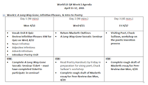 world lit q week vocab unit quiz infinitive phrases a  picture