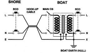 wiring diagram marine isolation transformer wiring diagram three phase transformer construction at Transformer Wiring Connections