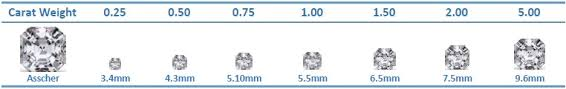 Diamond Mm Size Weight Chart Diamond Carat Size Chart Download Pdf Of Weight To Mm