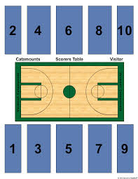 Roy L Patrick Gymnasium Seating Charts For All 2019 Events