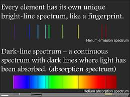 Helium Light Spectrum Most Of What Is Known About Stars Comes From Spectral