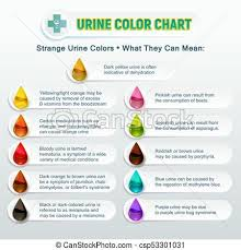 Medical Urine Color Chart Urine Color Chart 2