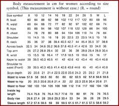 Body Measurements Chart For Sewing Google Search Body