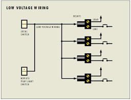 ge rr7 wiring diagram rr7 relay replacement wiring diagrams Rr7 Relay Wiring Diagram just a flip and a relay and on comes the light low voltage ge rr7 wiring ge rr7 relay wiring diagram