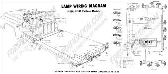 1979 ford f150 wiring diagram 1979 image wiring 1979 ford f150 headlight wiring diagram wiring diagram on 1979 ford f150 wiring diagram
