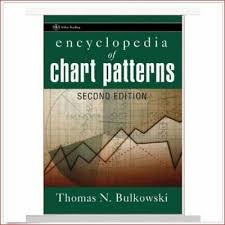 Encyclopedia Of Chart Patterns For Phones Tab Pc 3 99