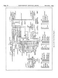 1965 chevy truck turn signal wiring diagram turn signal wiring diagram chevy truck lovely chevy wiring diagrams