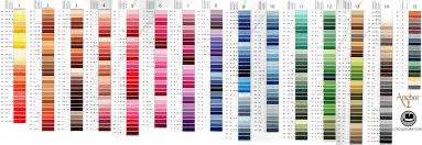 Mettler Thread Color Chart Free 50 Unmistakable Anchor To Dmc Thread Conversion