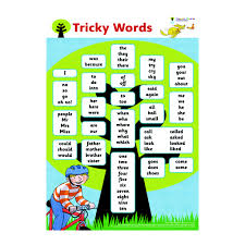 Oxford Reading Tree Floppys Phonics Sounds And Letters Poster Pack