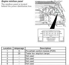 similiar 1998 ford 150 fuse box keywords 2002 ford f 150 fuse box diagram also 2000 ford f 250 fuse box