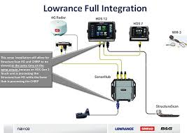 lowrance elite hdi wiring installation lowrance lowrance elite 7 chirp wiring diagram lowrance auto wiring on lowrance elite 7 hdi wiring installation