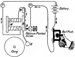 images of rotary phone wiring diagram wire diagram images rotary phone wiring diagram additionally telephone circuit diagram rotary phone wiring diagram additionally telephone circuit diagram