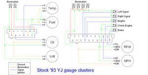 jeep cj5 dash wiring diagram on jeep cj7 headlight switch wiring jeep yj wiring diagram dashboard wiring amp engine diagram