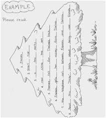 2000 mercury mountaineer fuse box diagram elegant 1999 ford 2000 mercury mountaineer fuse box diagram fabulous 2000 ford explorer ed bauer fuse box diagram ford
