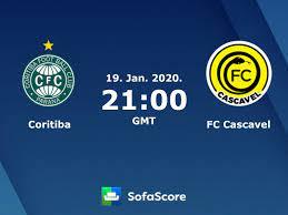 Coritiba FC Cascavel Élő eredmények, videó streamek és H2H eredmények