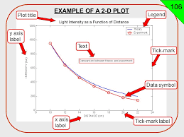 matlab axis font size matlab lecture 22a two dimensional plots chapter 5 topics