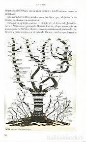 Arbol Genealogico Online Rome Fontanacountryinn Com