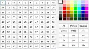 Interactive Hundreds Chart Windows 8 Version