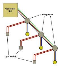 type of lighting. Type One Lighting Circuit Of A