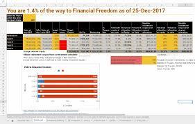 Google Finance My Portfolio Chart Google Spreadsheet Portfolio Tracker For Stocks And Mutual Funds
