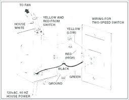room wiring diagram hamham