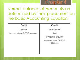 chapter 4 normal balance of accounts are determined by their placement on the basic accounting equation