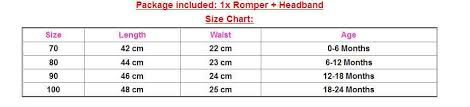 Headband Size Chart 2017 Kawaii Clothing Newborn Baby Girl Clothes Watermelon Romper Headband Clothes Pleated One Piece Rompers Sunsuit