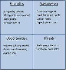 Swot Matrix Examples Swot Analysis How To Expert Program Management