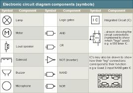 british standard wiring diagram symbols british similiar british auto electrical symbols keywords on british standard wiring diagram symbols