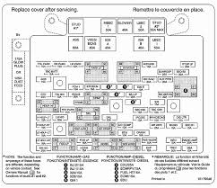 2003 chevy venture fuse diagram wiring diagram 2003 chevy suburban fuse diagram wiring diagrams best02 suburban 5 3l fuse box daily electronical wiring