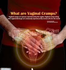 Vaginal Cramps|Causes|Symptoms|Treatment|Prognosis|Prevention