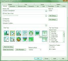Qlikview Charts Funnel Grid Line Mekko Scatter Chart