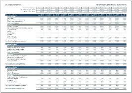 Cash Flow Statement Template Uk Cash Flows Statement Resume Cover Basic Cash Flow Statement Template