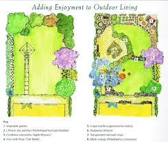 Small Picture Designing Your Own Garden Tip No 1