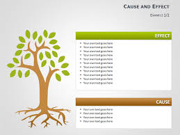 tree in powerpoint cause and effect tree diagrams for powerpoint