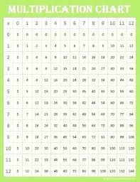 Blank Multiplication Charts Charleskalajian Com