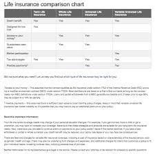 nationwide life insurance quote nationwide whole life insurance rates 44billionlater