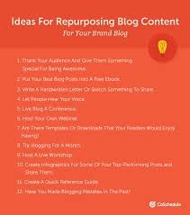Create Your Own Blog 189 Creative Blog Post Ideas That Will Delight Your Audience