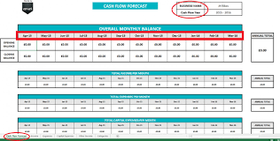 004 Ic Quarterly Cash Flow Projections Templateitok2pfbzw47 Template