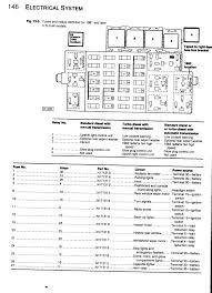 2005 infiniti g35 fuse box diagram wiring library 2006 infiniti m35 fuse box diagram 2006 bmw 530i fuse box