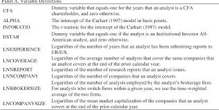 Cfa Designation Description Pdf Sell Side Financial Analysts And The Cfa Designation