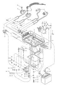 rotax 587 wiring diagram wiring diagram and schematic 1989 seadoo sp service manual