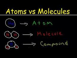 Metals Vs Nonmetals Venn Diagram Elements Atoms Molecules Ions Ionic And Molecular Compounds Cations Vs Anions Chemistry