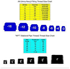 National Pipe Thread Drill Size Chart Brake Line Fitting Size Chart Thread Size Chart Army
