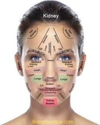 Chinese Acne Face Chart Diy Acupressure Points For Beautiful Skin Acupressure