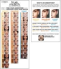 True Match Foundation Colour Chart Loreal Paris True Match Super Blendable Foundation Makeup