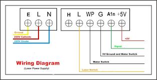 xbox 360 power supply wiring diagram facbooik com Ac Power Cord Wiring Diagram xbox 360 power supply wiring diagram facbooik pc power supply wiring diagram
