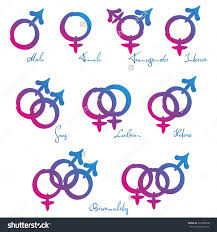 Gender Symbols Chart Pin On Bisexualidad