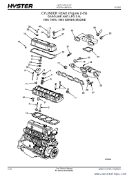 hyster (d187) s40 45 50 55 60 65xm parts manual pdf Hyster N30xmh spare parts catalog hyster (d187) s40xm s45xm s50xm s55xm s60xm s65xm parts manual pdf